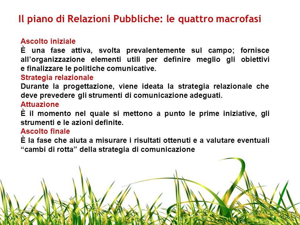 Il piano di Relazioni Pubbliche: le quattro macrofasi Ascolto iniziale È una fase attiva, svolta prevalentemente sul campo; fornisce all'organizzazione elementi utili per definire meglio gli obiettivi e finalizzare le politiche comunicative.