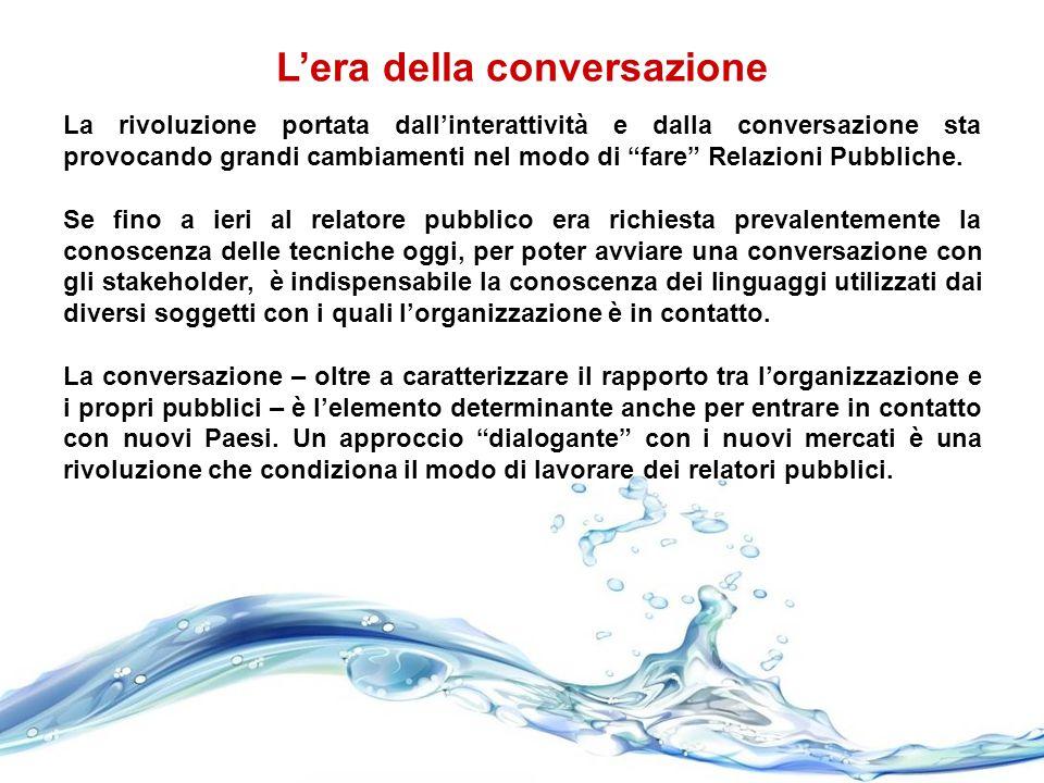 La rivoluzione portata dall'interattività e dalla conversazione sta provocando grandi cambiamenti nel modo di fare Relazioni Pubbliche.