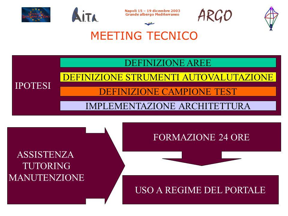 MEETING TECNICO Napoli 15 – 19 dicembre 2003 Grande albergo Mediterraneo IPOTESI DEFINIZIONE AREE DEFINIZIONE STRUMENTI AUTOVALUTAZIONE DEFINIZIONE CA