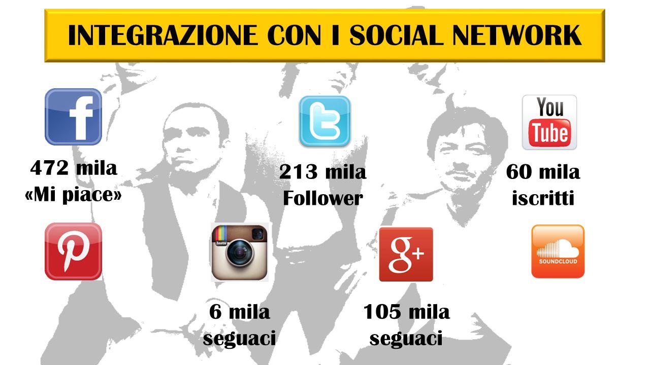 INTEGRAZIONE CON I SOCIAL NETWORK 472 mila «Mi piace» 213 mila Follower 60 mila iscritti 105 mila seguaci 6 mila seguaci