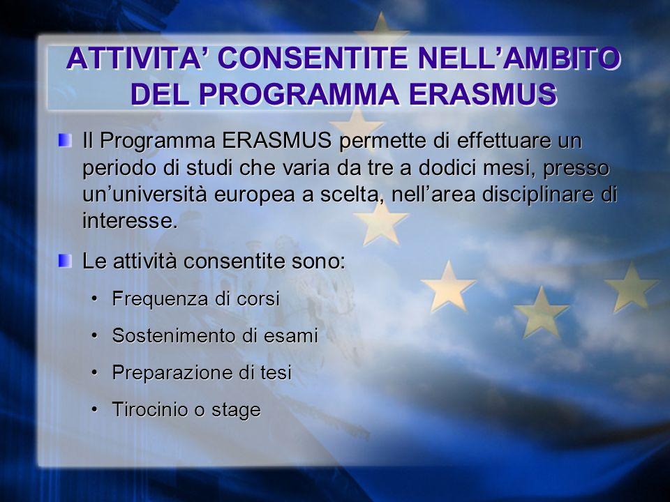 ATTIVITA' CONSENTITE NELL'AMBITO DEL PROGRAMMA ERASMUS Il Programma ERASMUS permette di effettuare un periodo di studi che varia da tre a dodici mesi, presso un'università europea a scelta, nell'area disciplinare di interesse.