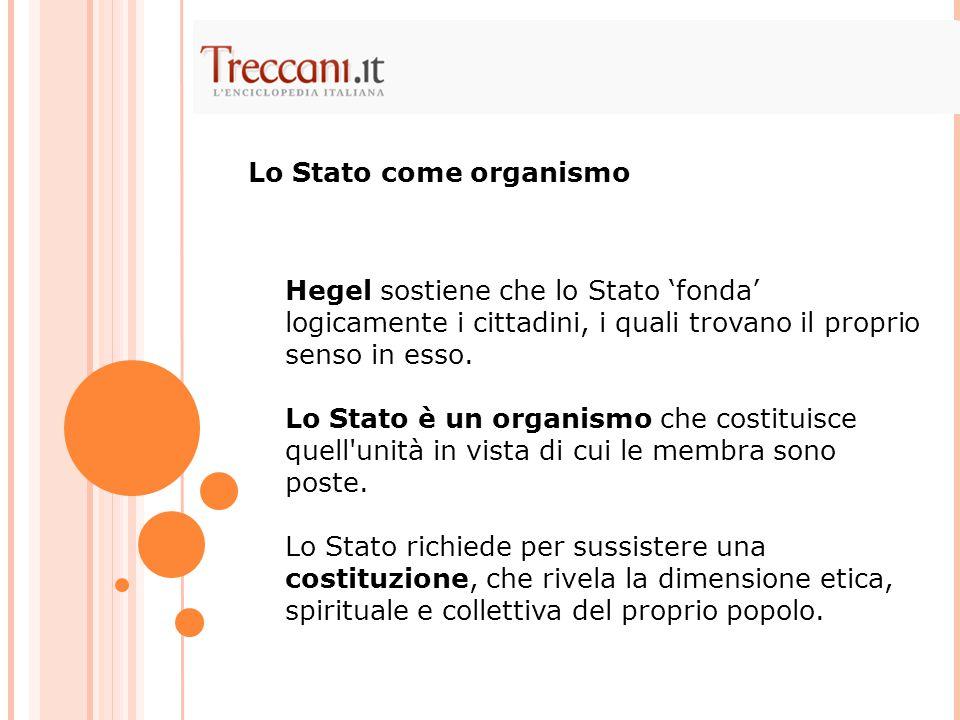 Hegel sostiene che lo Stato 'fonda' logicamente i cittadini, i quali trovano il proprio senso in esso.