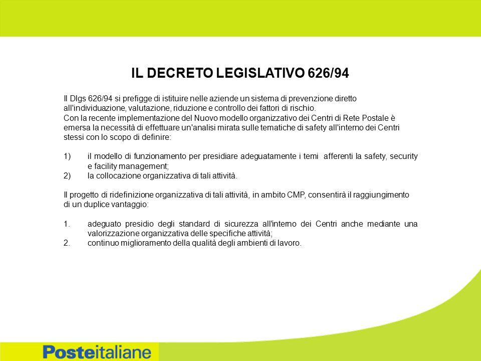 IL DECRETO LEGISLATIVO 626/94 Il Dlgs 626/94 si prefigge di istituire nelle aziende un sistema di prevenzione diretto all individuazione, valutazione, riduzione e controllo dei fattori di rischio.