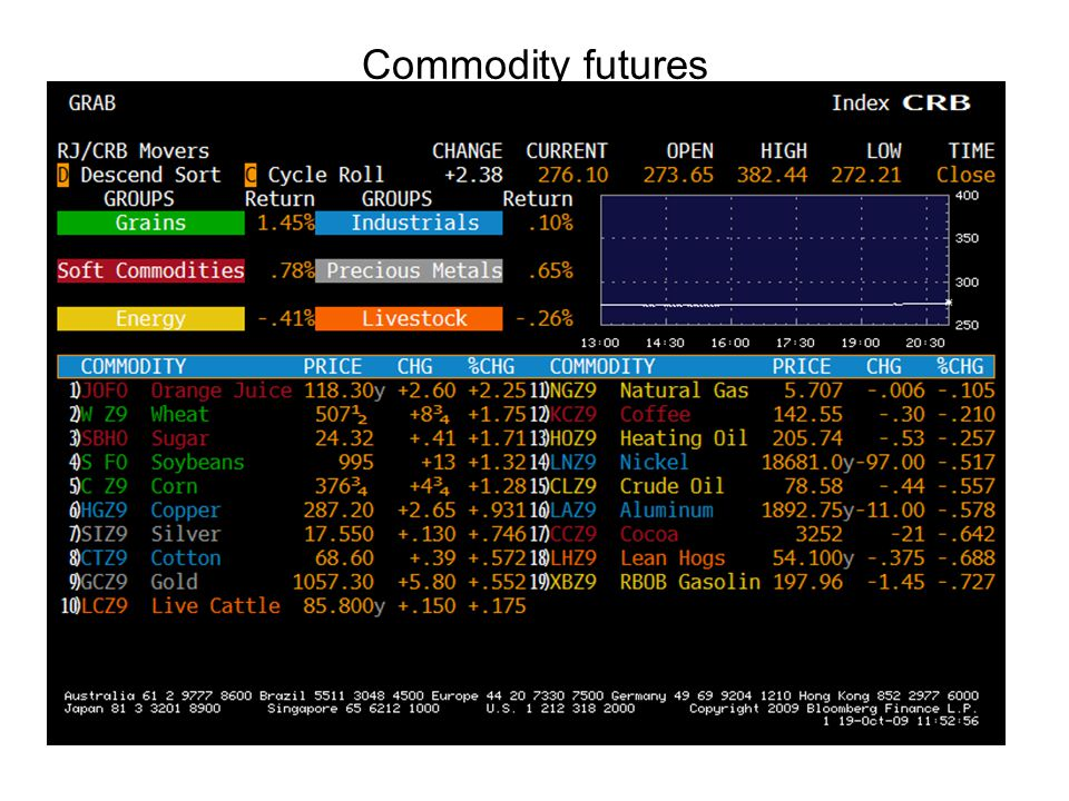 Equity futures