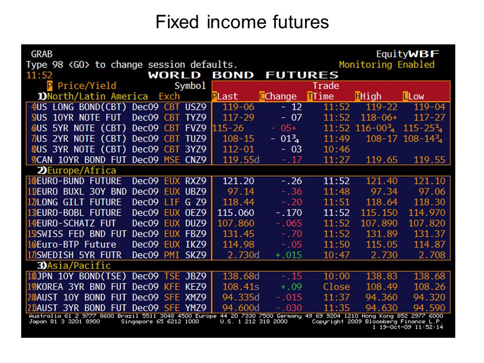 Fixed income futures