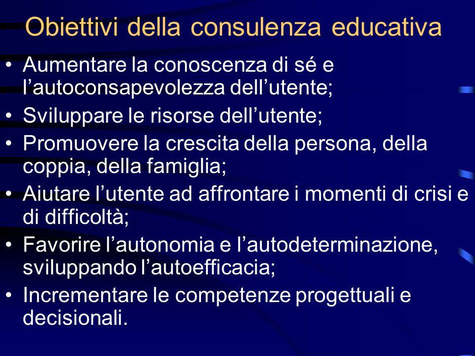La consulenza educativa si differenzia da altre forme di aiuto DARE CONSIGLI DARE INFORMAZIONI AZIONE DIRETTA INSEGNAMENTO