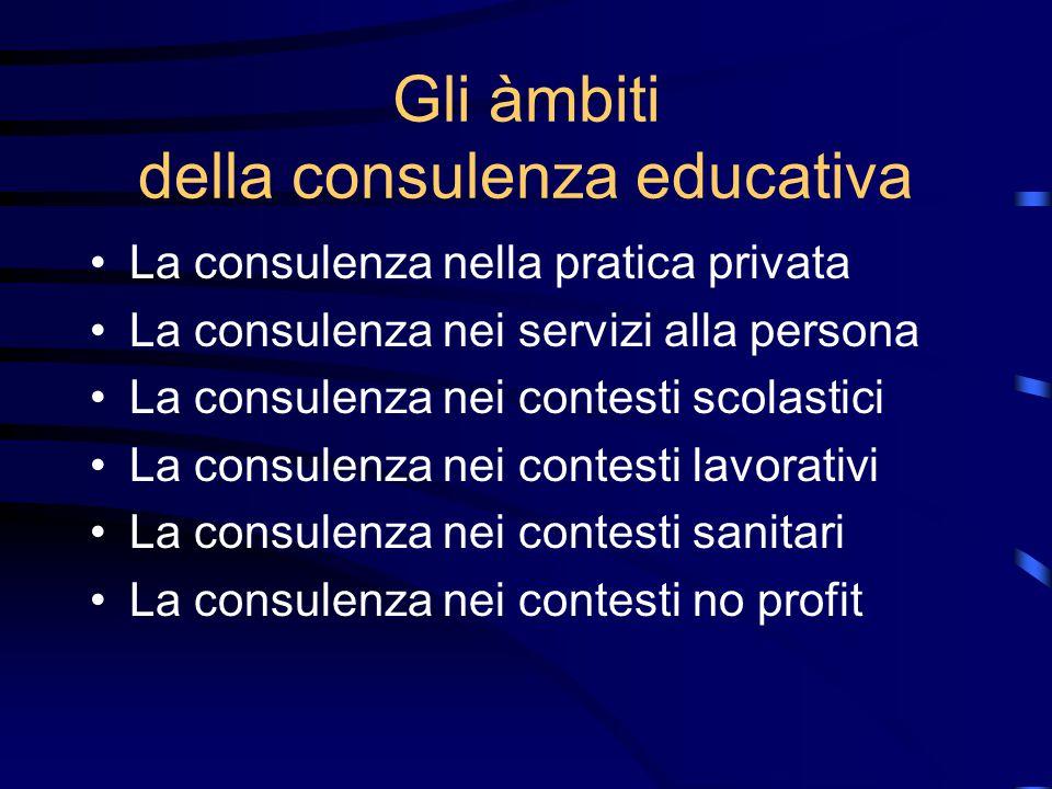 Modalità di consulenza educativa Consulenza individuale Consulenza di coppia Consulenza familiare Consulenza alle istituzioni