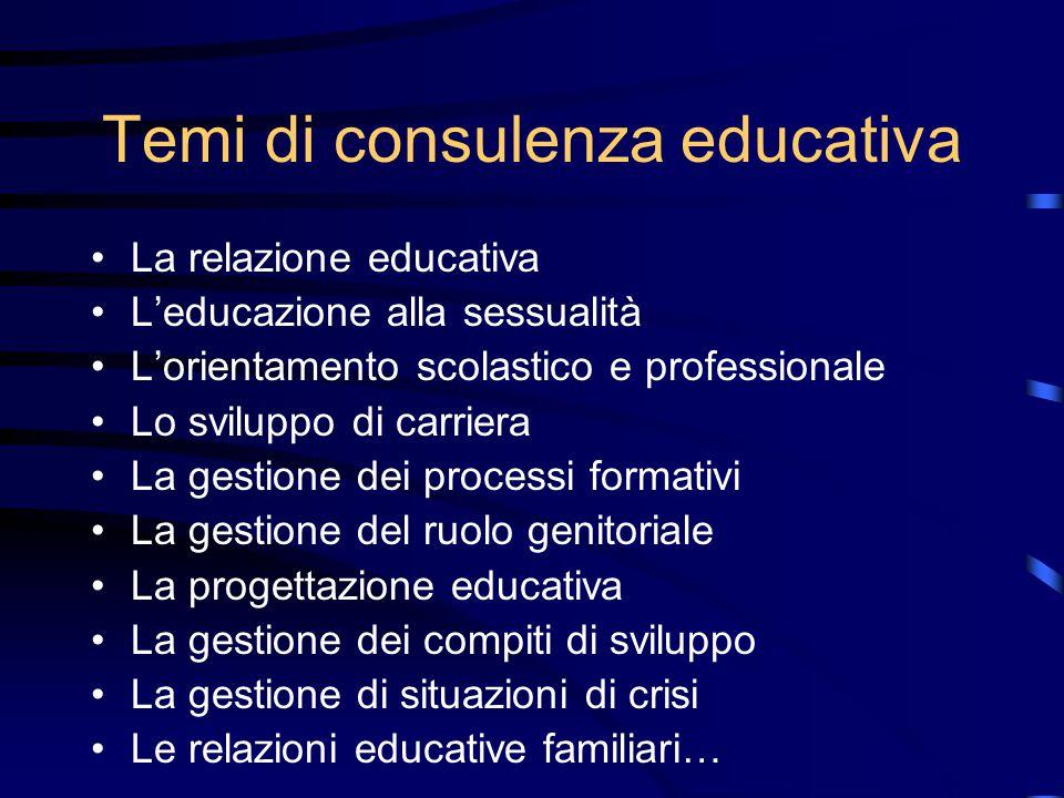 Gli àmbiti della consulenza educativa La consulenza nella pratica privata La consulenza nei servizi alla persona La consulenza nei contesti scolastici