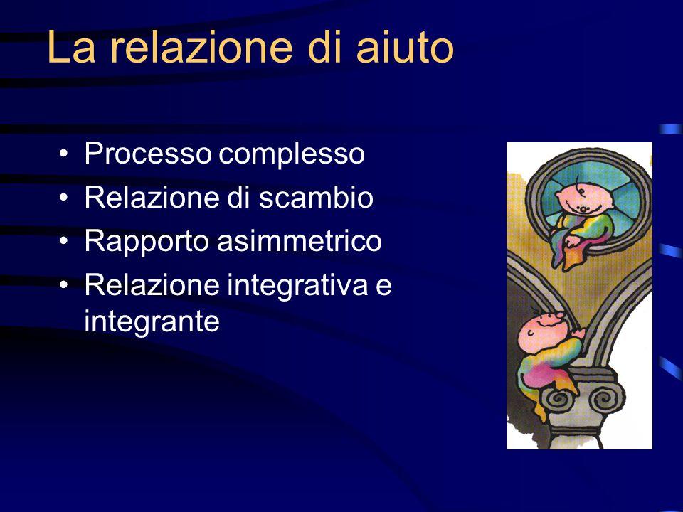 La relazione di aiuto Processo complesso Relazione di scambio Rapporto asimmetrico Relazione integrativa e integrante