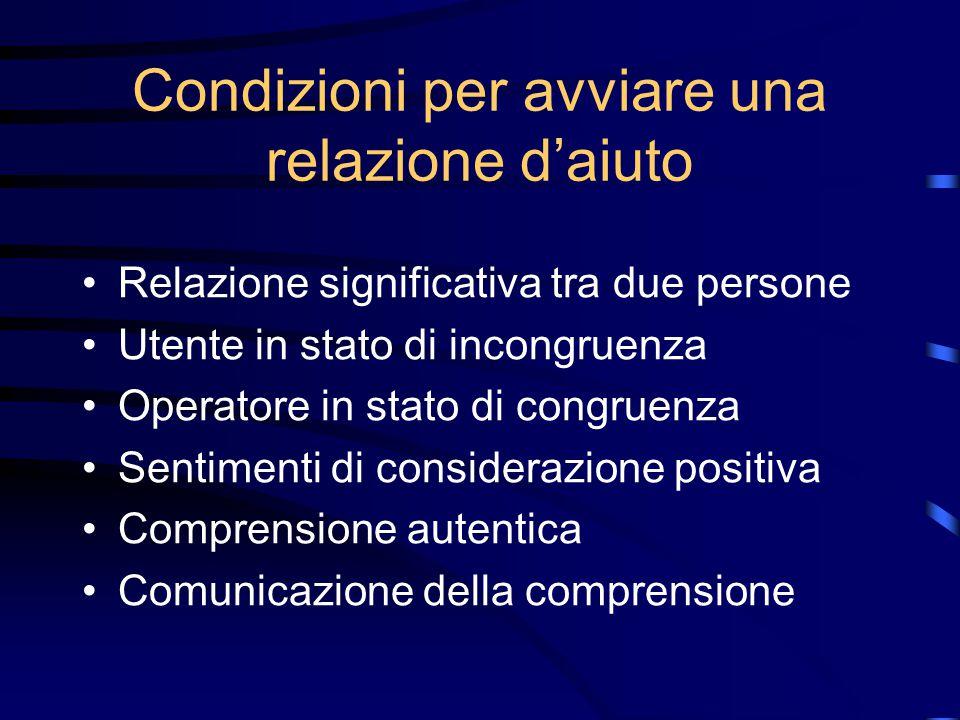 Condizioni per avviare una relazione d'aiuto Relazione significativa tra due persone Utente in stato di incongruenza Operatore in stato di congruenza Sentimenti di considerazione positiva Comprensione autentica Comunicazione della comprensione