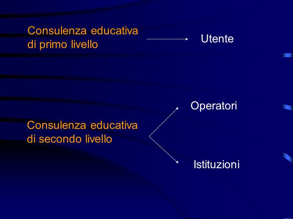 Consulenza educativa di primo livello Consulenza educativa di secondo livello Utente Operatori Istituzioni