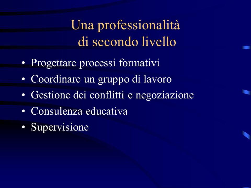Una professionalità di secondo livello Progettare processi formativi Coordinare un gruppo di lavoro Gestione dei conflitti e negoziazione Consulenza educativa Supervisione