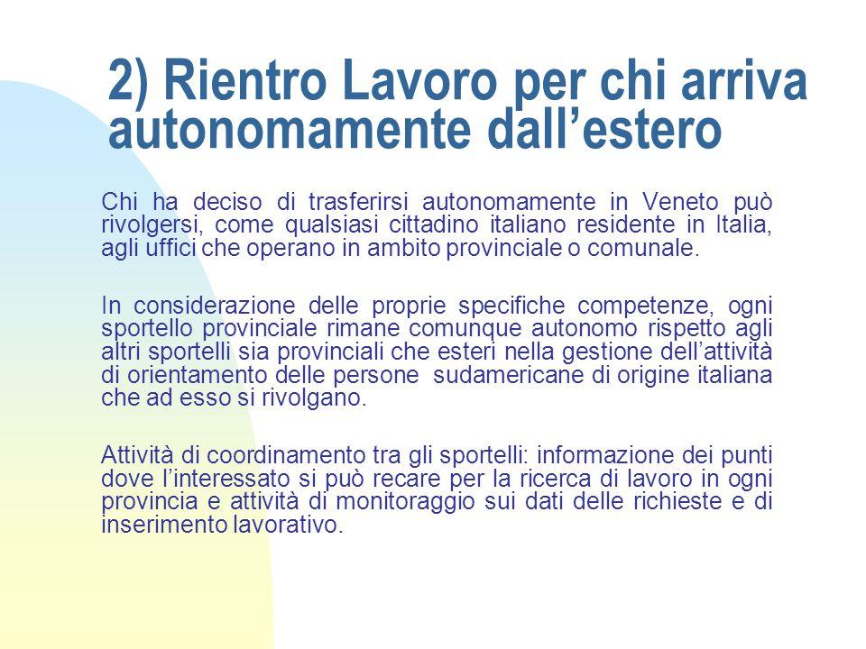 2) Rientro Lavoro per chi arriva autonomamente dall'estero Chi ha deciso di trasferirsi autonomamente in Veneto può rivolgersi, come qualsiasi cittadino italiano residente in Italia, agli uffici che operano in ambito provinciale o comunale.