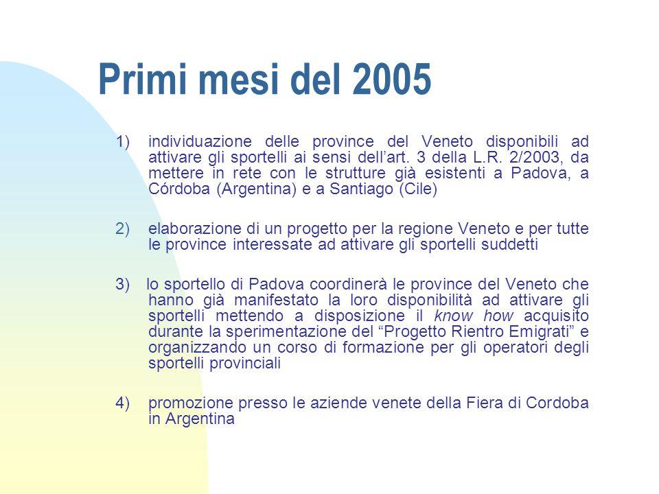 Primi mesi del 2005 1) individuazione delle province del Veneto disponibili ad attivare gli sportelli ai sensi dell'art.