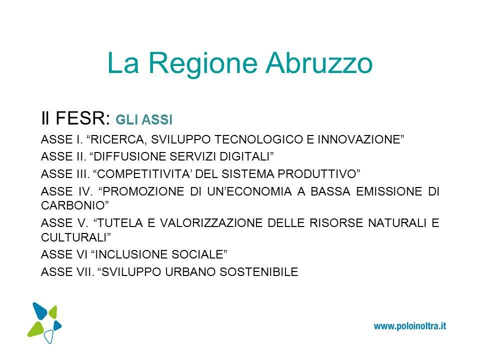 La Regione Abruzzo Il FESR: GLI ASSI ASSE I. RICERCA, SVILUPPO TECNOLOGICO E INNOVAZIONE ASSE II.