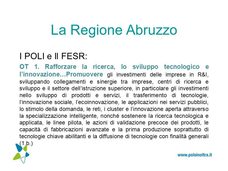 La Regione Abruzzo I POLI e Il FESR: OT 1.
