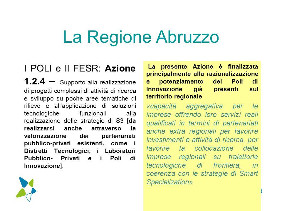 La Regione Abruzzo I POLI e Il FESR: Azione 1.2.4 – Supporto alla realizzazione di progetti complessi di attività di ricerca e sviluppo su poche aree tematiche di rilievo e all'applicazione di soluzioni tecnologiche funzionali alla realizzazione delle strategie di S3 [da realizzarsi anche attraverso la valorizzazione dei partenariati pubblico-privati esistenti, come i Distretti Tecnologici, i Laboratori Pubblico- Privati e i Poli di Innovazione].