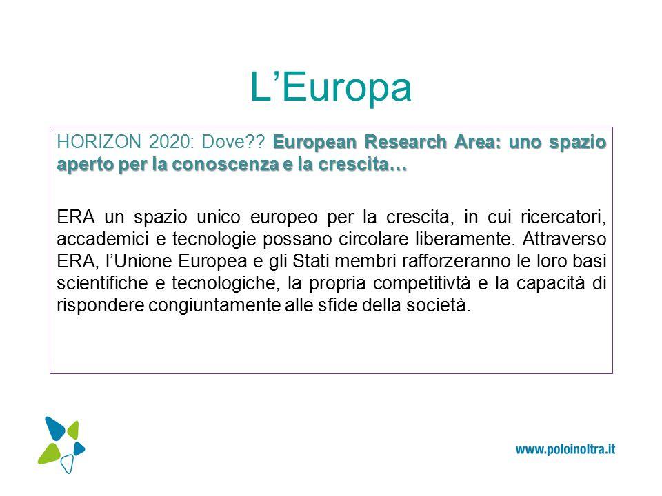 L'Europa European Research Area: uno spazio aperto per la conoscenza e la crescita… HORIZON 2020: Dove .