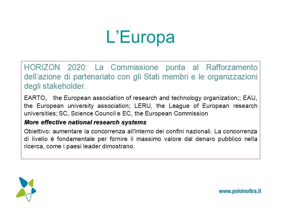 L'Europa HORIZON 2020: La Commissione punta al Rafforzamento dell'azione di partenariato con gli Stati membri e le organizzazioni degli stakeholder.
