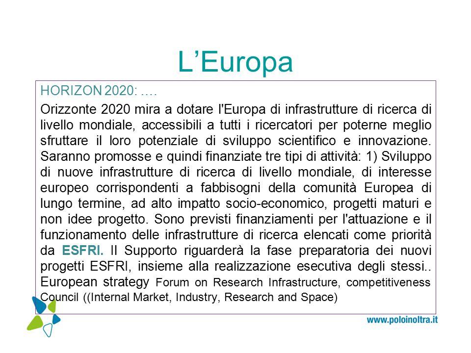 L'Europa HORIZON 2020: ….
