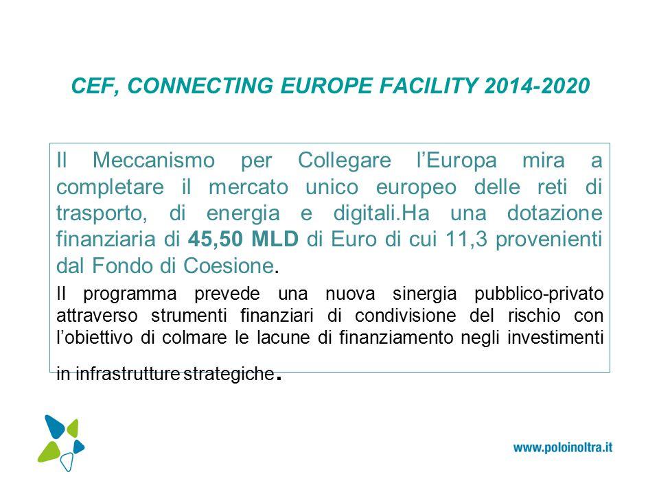CEF, CONNECTING EUROPE FACILITY 2014-2020 Il Meccanismo per Collegare l'Europa mira a completare il mercato unico europeo delle reti di trasporto, di energia e digitali.Ha una dotazione finanziaria di 45,50 MLD di Euro di cui 11,3 provenienti dal Fondo di Coesione.