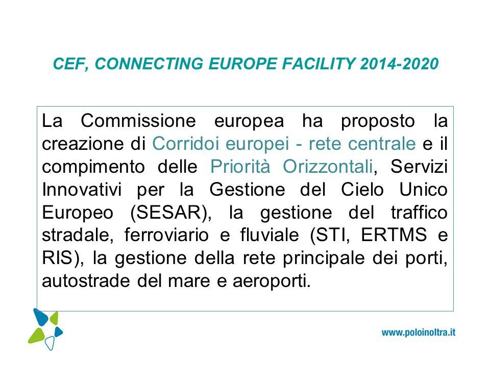 CEF, CONNECTING EUROPE FACILITY 2014-2020 La Commissione europea ha proposto la creazione di Corridoi europei - rete centrale e il compimento delle Priorità Orizzontali, Servizi Innovativi per la Gestione del Cielo Unico Europeo (SESAR), la gestione del traffico stradale, ferroviario e fluviale (STI, ERTMS e RIS), la gestione della rete principale dei porti, autostrade del mare e aeroporti.