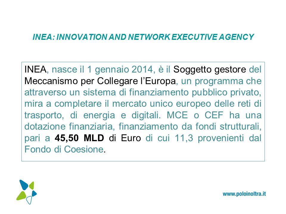 INEA: INNOVATION AND NETWORK EXECUTIVE AGENCY INEA, nasce il 1 gennaio 2014, è il Soggetto gestore del Meccanismo per Collegare l'Europa, un programma che attraverso un sistema di finanziamento pubblico privato, mira a completare il mercato unico europeo delle reti di trasporto, di energia e digitali.