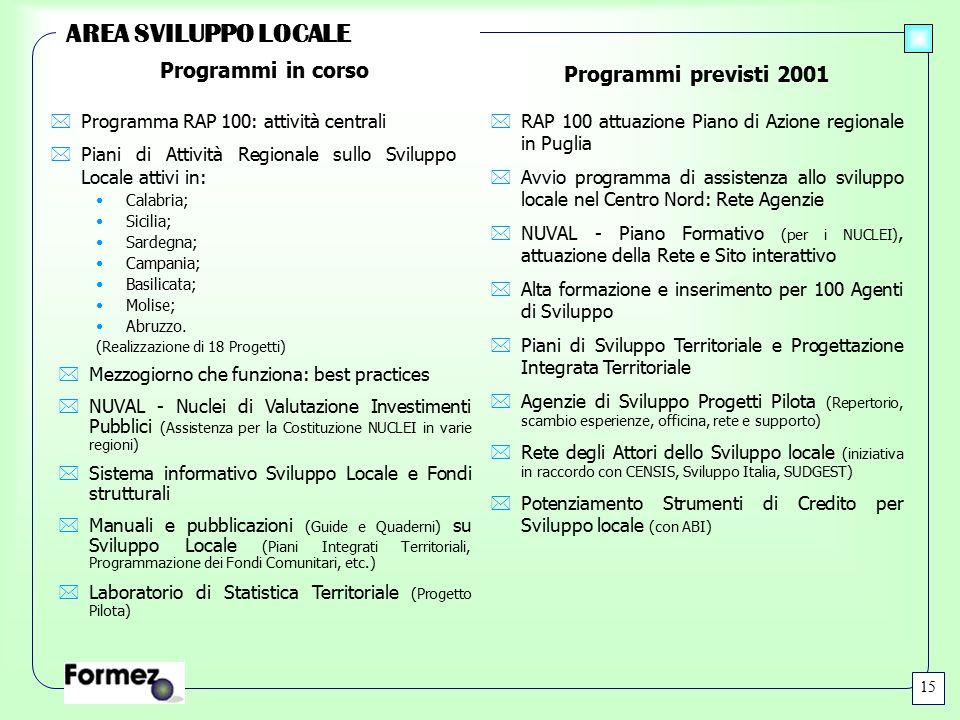 AREA SVILUPPO LOCALE *Programma RAP 100: attività centrali *Piani di Attività Regionale sullo Sviluppo Locale attivi in: 15 *RAP 100 attuazione Piano