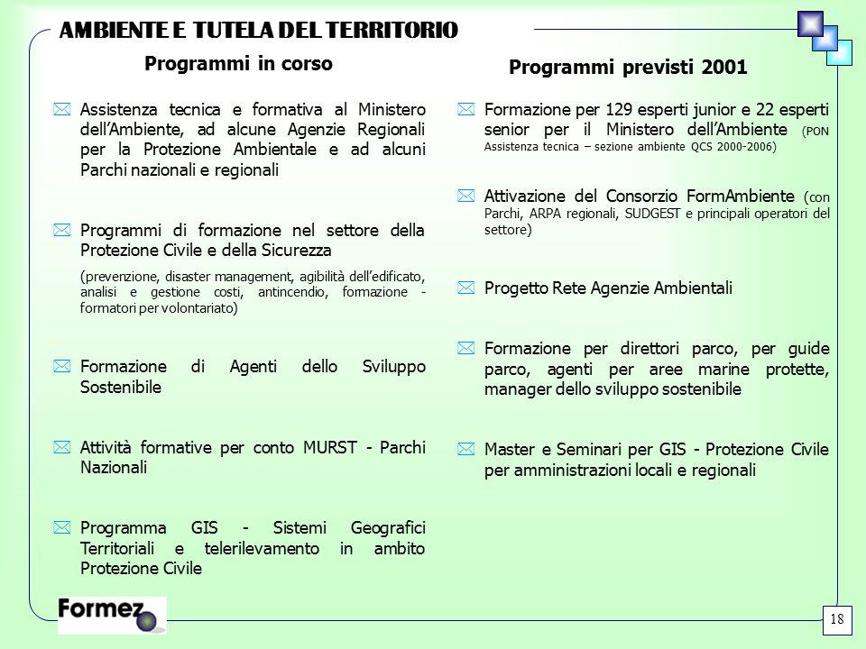AMBIENTE E TUTELA DEL TERRITORIO 18 *Formazione per 129 esperti junior e 22 esperti senior per il Ministero dell'Ambiente (PON Assistenza tecnica – se