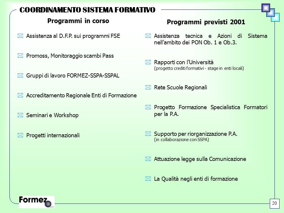 COORDINAMENTO SISTEMA FORMATIVO *Assistenza al D.F.P. sui programmi FSE *Promoss, Monitoraggio scambi Pass *Gruppi di lavoro FORMEZ-SSPA-SSPAL *Accred