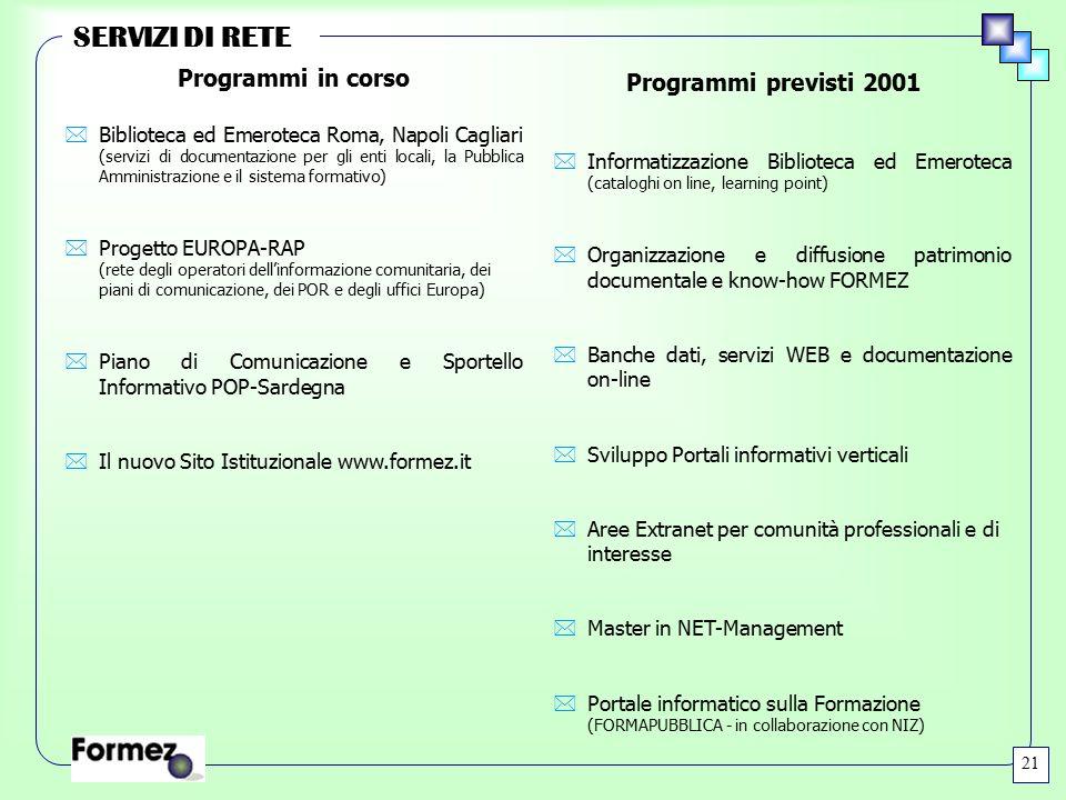 SERVIZI DI RETE *Biblioteca ed Emeroteca Roma, Napoli Cagliari (servizi di documentazione per gli enti locali, la Pubblica Amministrazione e il sistem