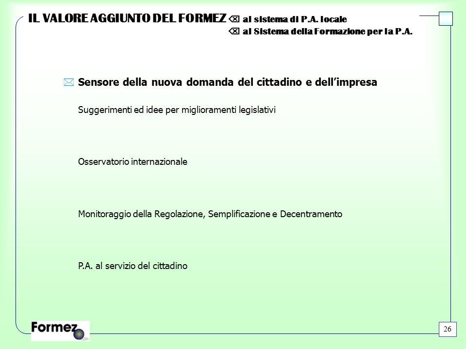IL VALORE AGGIUNTO DEL FORMEZ  al sistema di P.A. locale  al Sistema della Formazione per la P.A. *Sensore della nuova domanda del cittadino e dell'