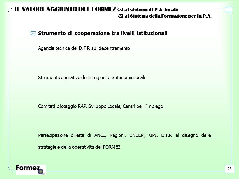 IL VALORE AGGIUNTO DEL FORMEZ  al sistema di P.A. locale  al Sistema della Formazione per la P.A. *Strumento di cooperazione tra livelli istituziona