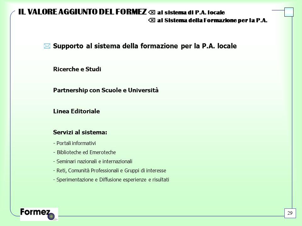 IL VALORE AGGIUNTO DEL FORMEZ  al sistema di P.A. locale  al Sistema della Formazione per la P.A. *Supporto al sistema della formazione per la P.A.