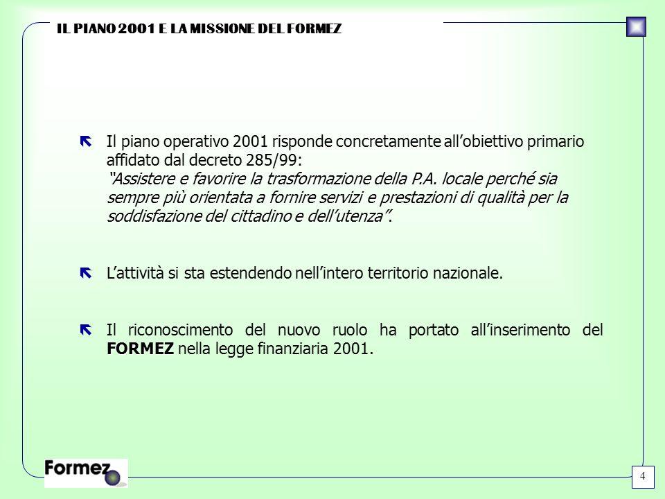 """IL PIANO 2001 E LA MISSIONE DEL FORMEZ """"Assistere e favorire la trasformazione della P.A. locale perché sia sempre più orientata a fornire servizi e p"""