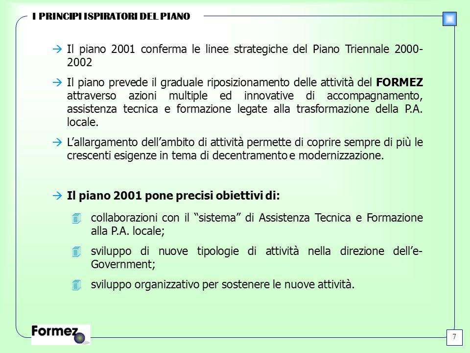 I PRINCIPI ISPIRATORI DEL PIANO àIl piano 2001 conferma le linee strategiche del Piano Triennale 2000- 2002 FORMEZ àIl piano prevede il graduale ripos