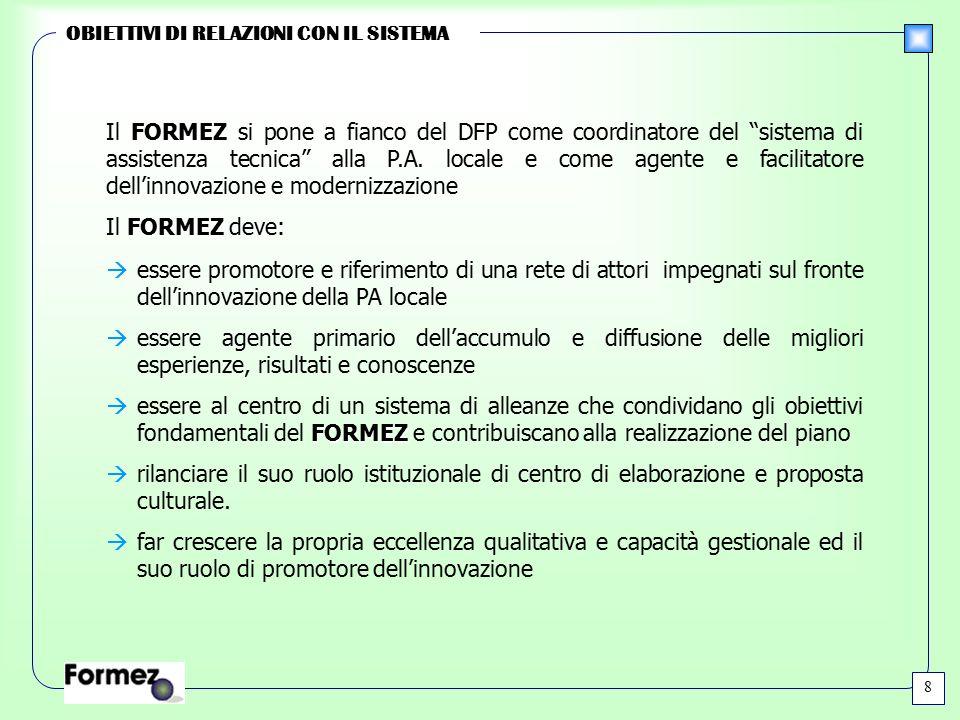 """OBIETTIVI DI RELAZIONI CON IL SISTEMA FORMEZ Il FORMEZ si pone a fianco del DFP come coordinatore del """"sistema di assistenza tecnica"""" alla P.A. locale"""