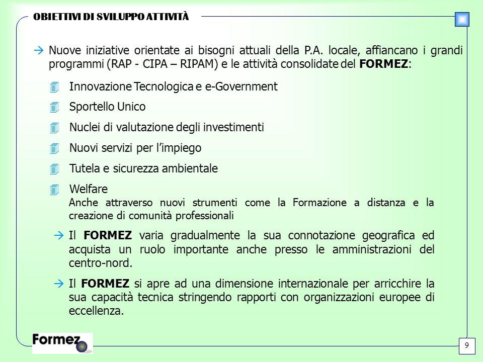 COORDINAMENTO SISTEMA FORMATIVO *Assistenza al D.F.P.