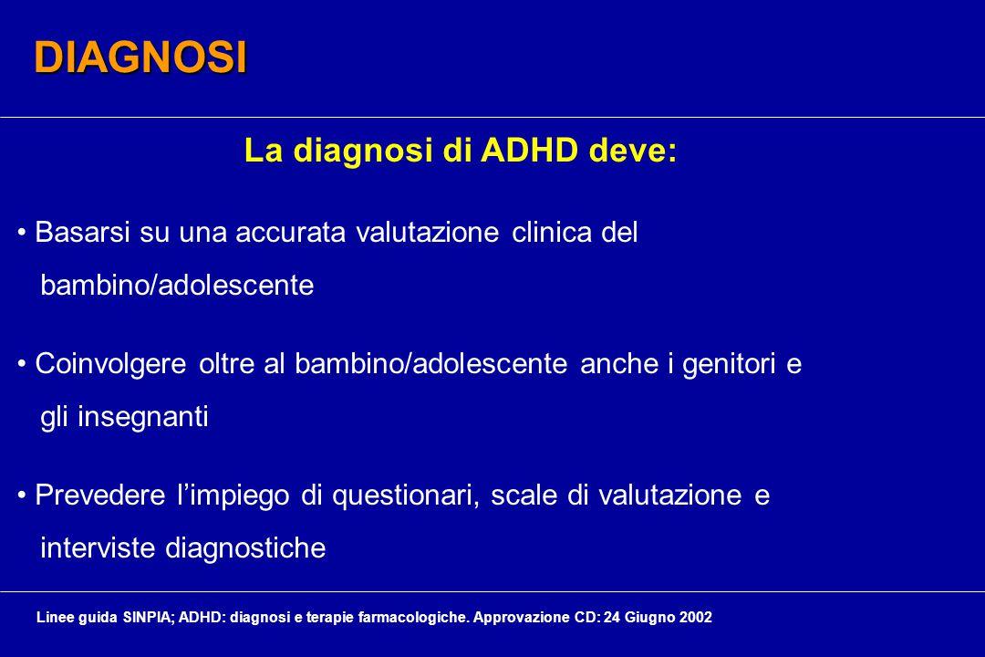 La diagnosi di ADHD deve: Basarsi su una accurata valutazione clinica del bambino/adolescente Coinvolgere oltre al bambino/adolescente anche i genitori e gli insegnanti Prevedere l'impiego di questionari, scale di valutazione e interviste diagnostiche DIAGNOSI Linee guida SINPIA; ADHD: diagnosi e terapie farmacologiche.