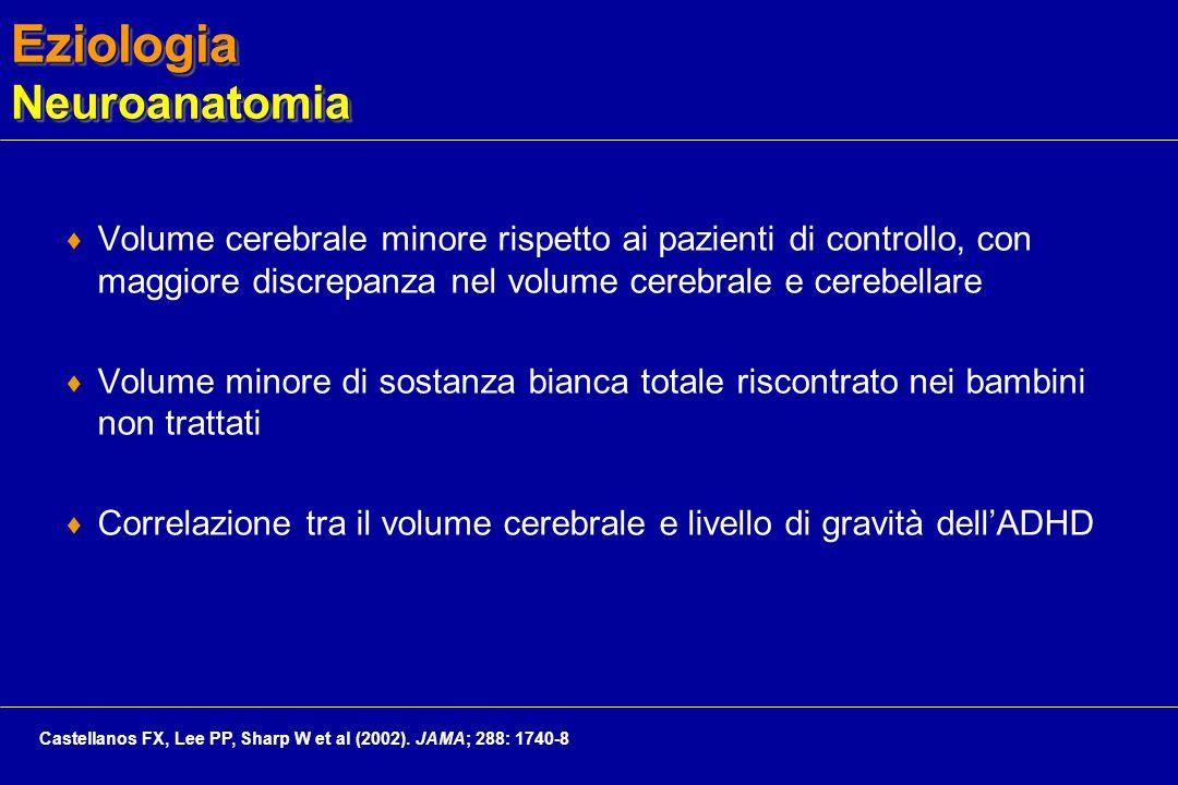 Eziologia Neuroanatomia  Volume cerebrale minore rispetto ai pazienti di controllo, con maggiore discrepanza nel volume cerebrale e cerebellare  Volume minore di sostanza bianca totale riscontrato nei bambini non trattati  Correlazione tra il volume cerebrale e livello di gravità dell'ADHD Castellanos FX, Lee PP, Sharp W et al (2002).