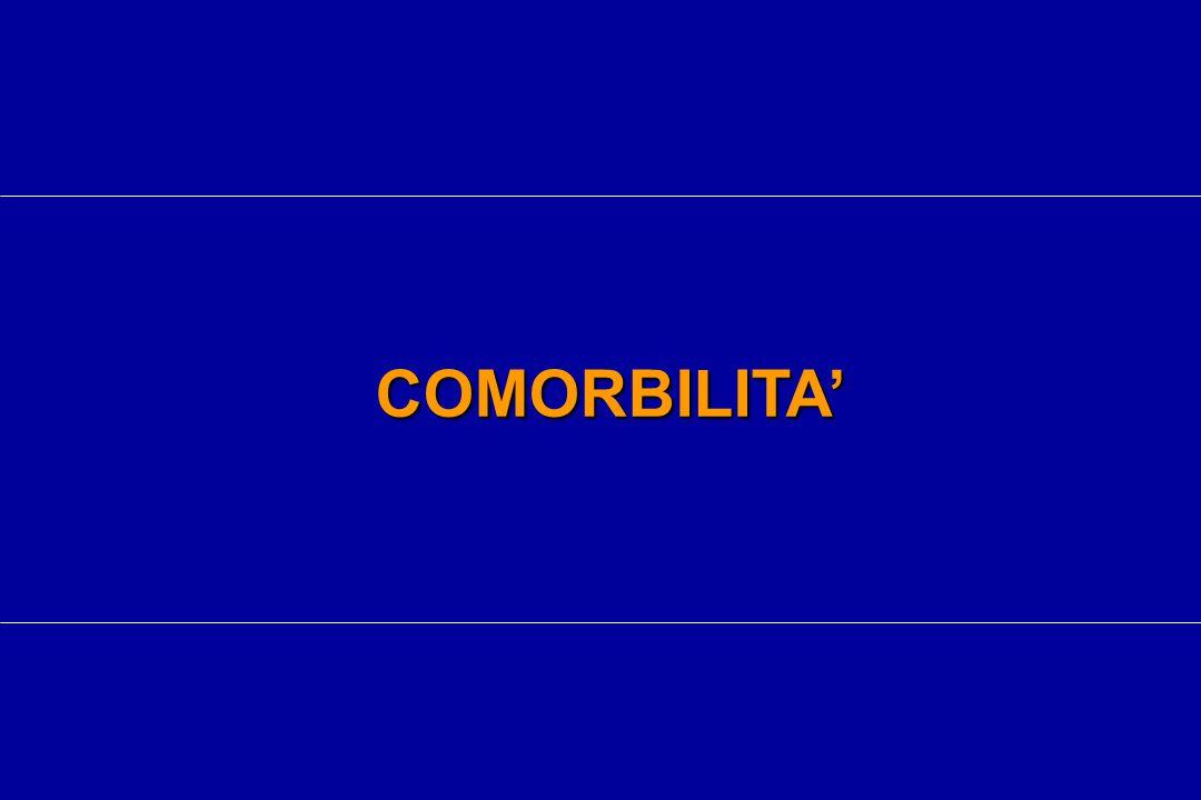 COMORBILITA'