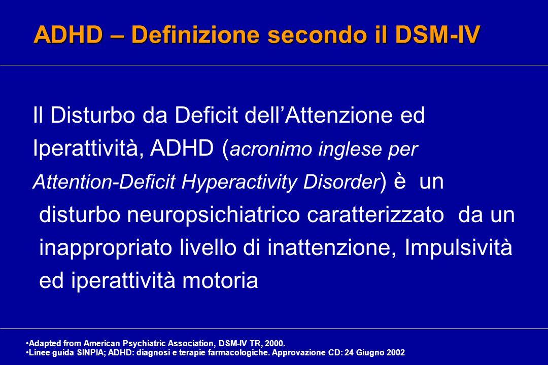 ADHD – Definizione secondo il DSM-IV Il Disturbo da Deficit dell'Attenzione ed Iperattività, ADHD ( acronimo inglese per Attention-Deficit Hyperactivity Disorder ) è un disturbo neuropsichiatrico caratterizzato da un inappropriato livello di inattenzione, Impulsività ed iperattività motoria Adapted from American Psychiatric Association, DSM-IV TR, 2000.