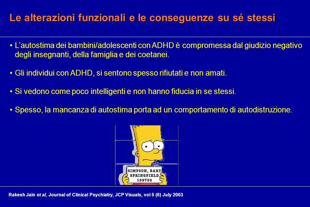 Le alterazioni funzionali e le conseguenze su sé stessi L'autostima dei bambini/adolescenti con ADHD è compromessa dal giudizio negativo degli insegnanti, della famiglia e dei coetanei.