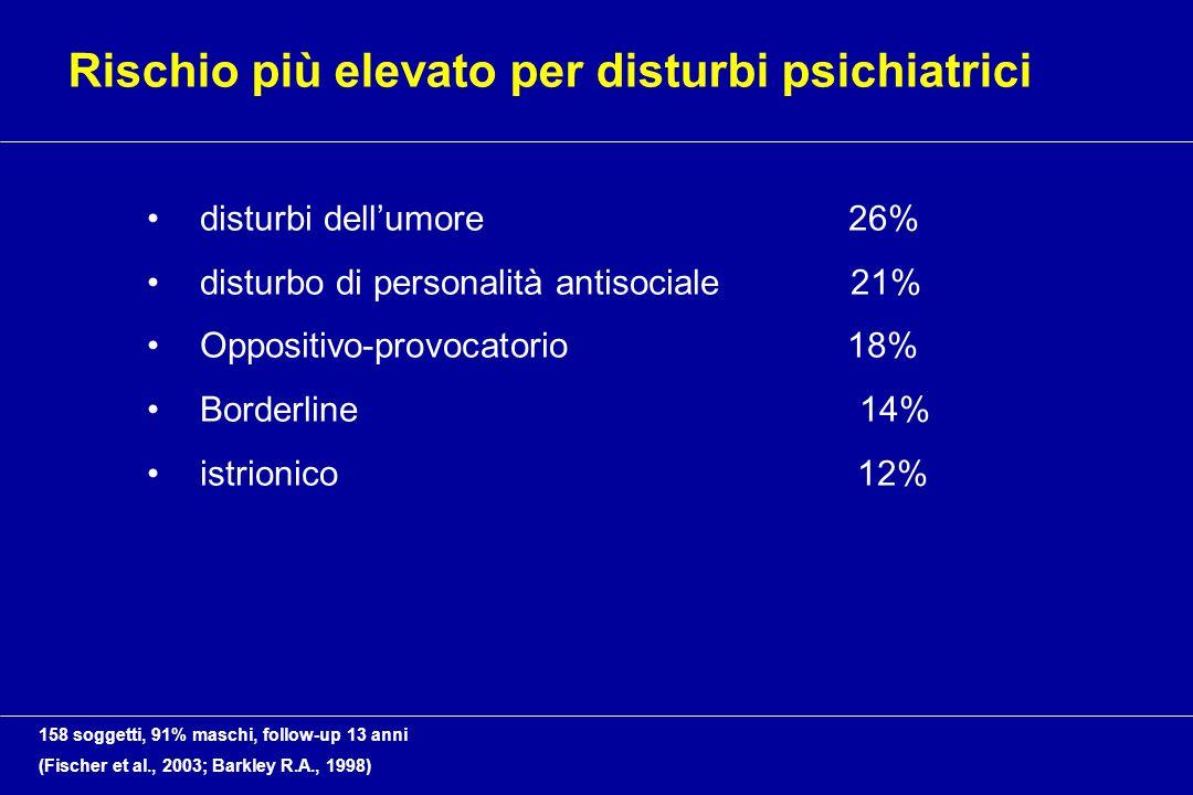 disturbi dell'umore 26% disturbo di personalità antisociale 21% Oppositivo-provocatorio 18% Borderline 14% istrionico 12% 158 soggetti, 91% maschi, follow-up 13 anni (Fischer et al., 2003; Barkley R.A., 1998) Rischio più elevato per disturbi psichiatrici