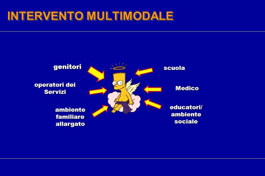INTERVENTO MULTIMODALE ambiente familiare allargato operatori dei Servizi educatori/ ambiente sociale Medico genitori scuola