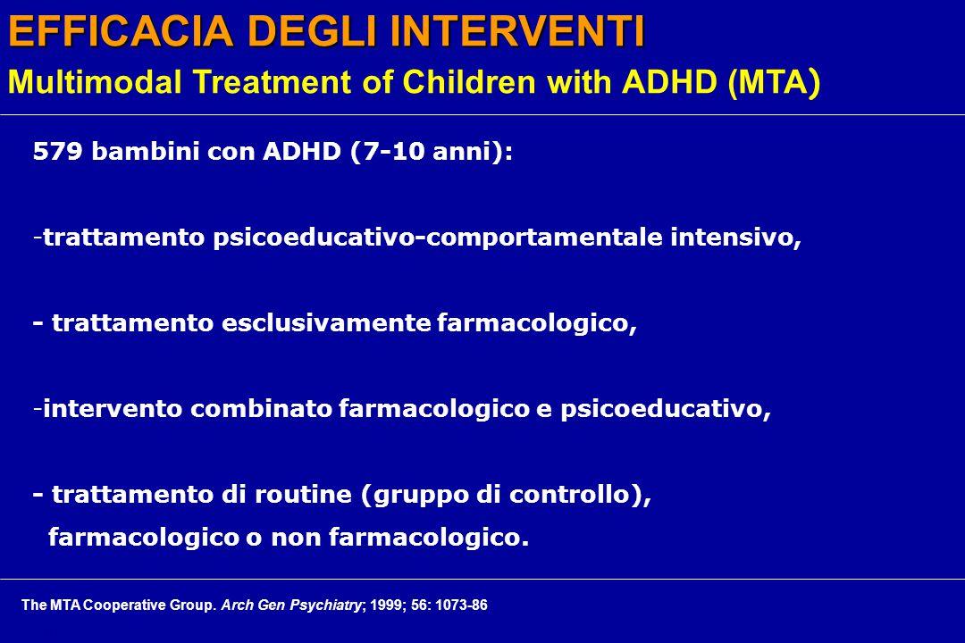 579 bambini con ADHD (7-10 anni): -trattamento psicoeducativo-comportamentale intensivo, - trattamento esclusivamente farmacologico, -intervento combinato farmacologico e psicoeducativo, - trattamento di routine (gruppo di controllo), farmacologico o non farmacologico.