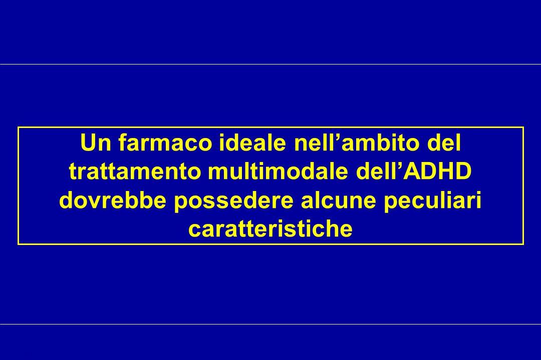 Un farmaco ideale nell'ambito del trattamento multimodale dell'ADHD dovrebbe possedere alcune peculiari caratteristiche cm