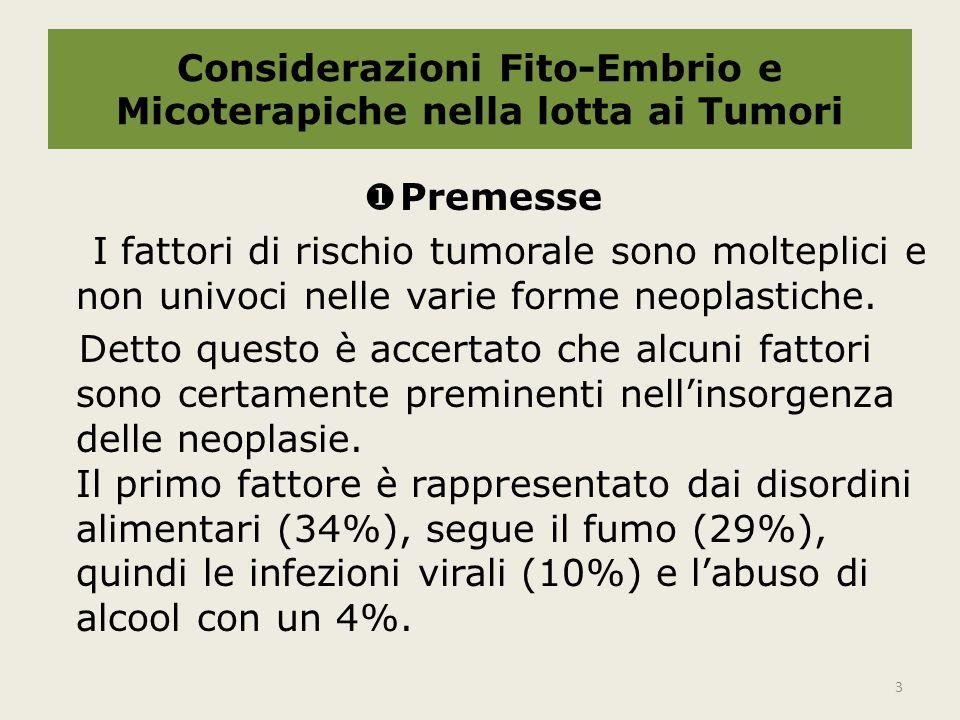 Fito-Embrio-Micoterapia Immunomodulazione e Micoterapia Th 2 Se siamo di fronte ad una situazione Th 2, vanno bene in generale tutti i funghi, ma i più efficaci sono ABM, Reishi (spora), e Coriolus V.