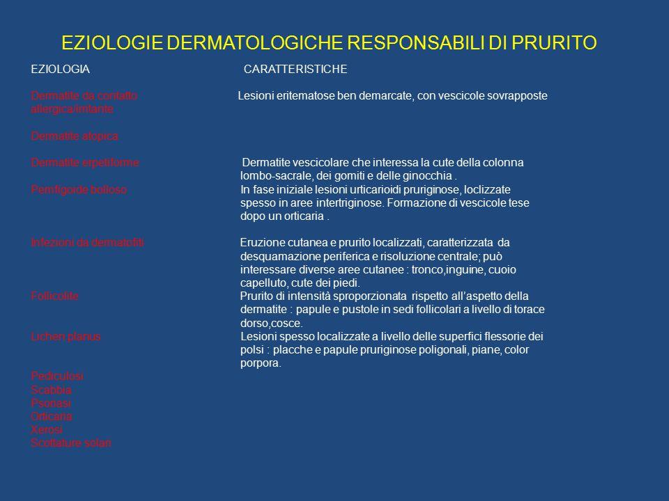 EZIOLOGIE DERMATOLOGICHE RESPONSABILI DI PRURITO EZIOLOGIA CARATTERISTICHE Dermatite da contatto Lesioni eritematose ben demarcate, con vescicole sovr