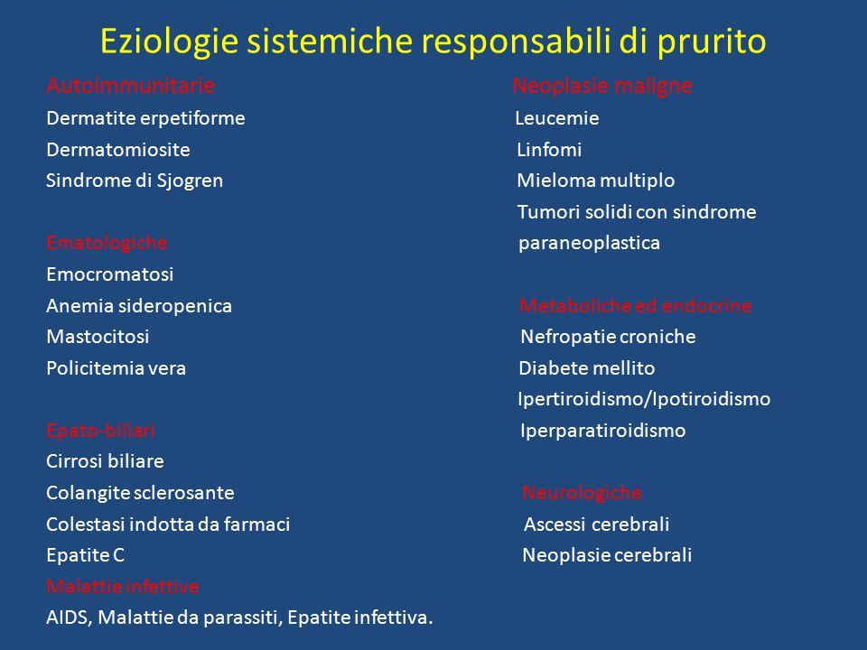 Eziologie sistemiche responsabili di prurito Autoimmunitarie Neoplasie maligne Dermatite erpetiforme Leucemie Dermatomiosite Linfomi Sindrome di Sjogr